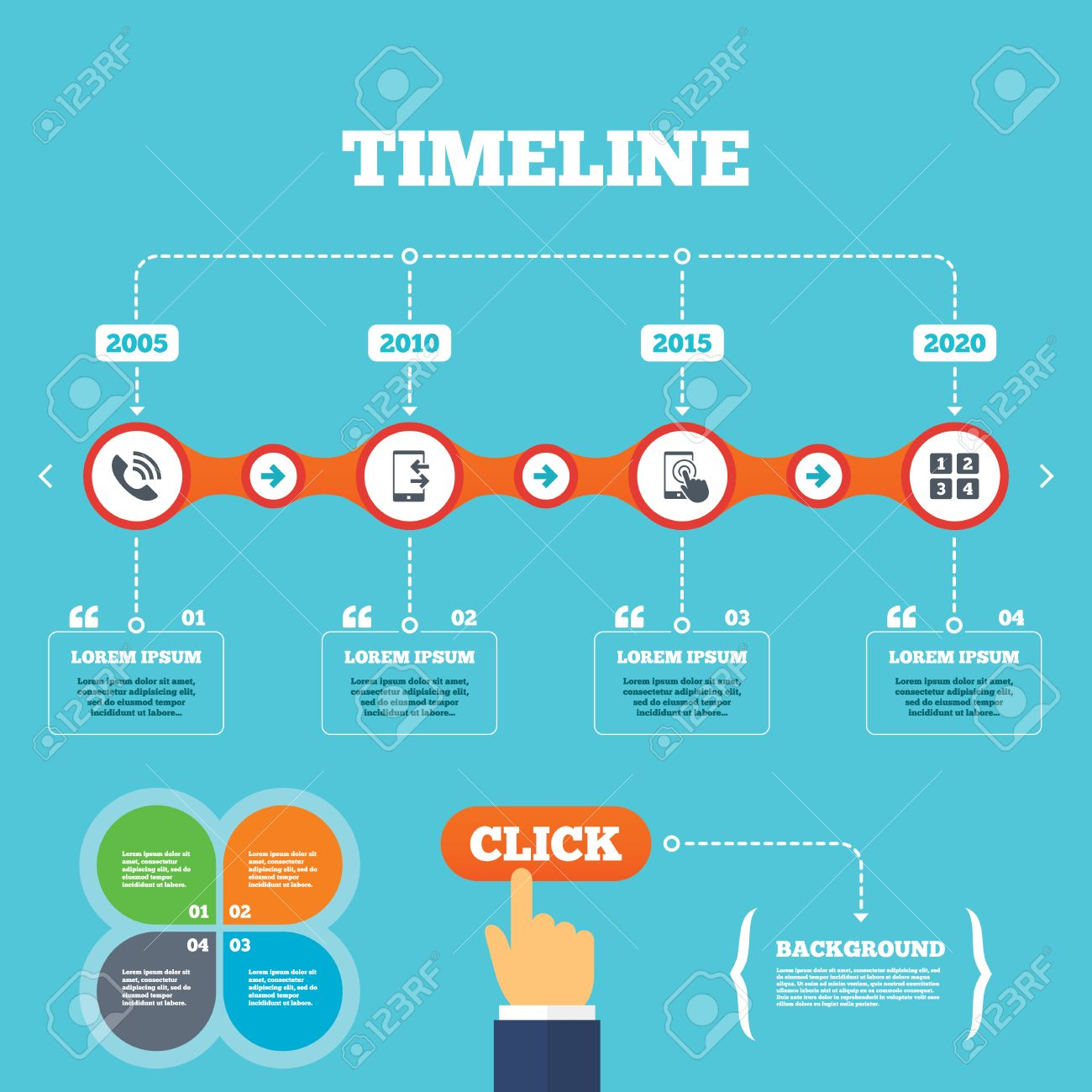 Cell Phone Quotes Timeline With Arrows And Quotesphone Iconstouch Screen