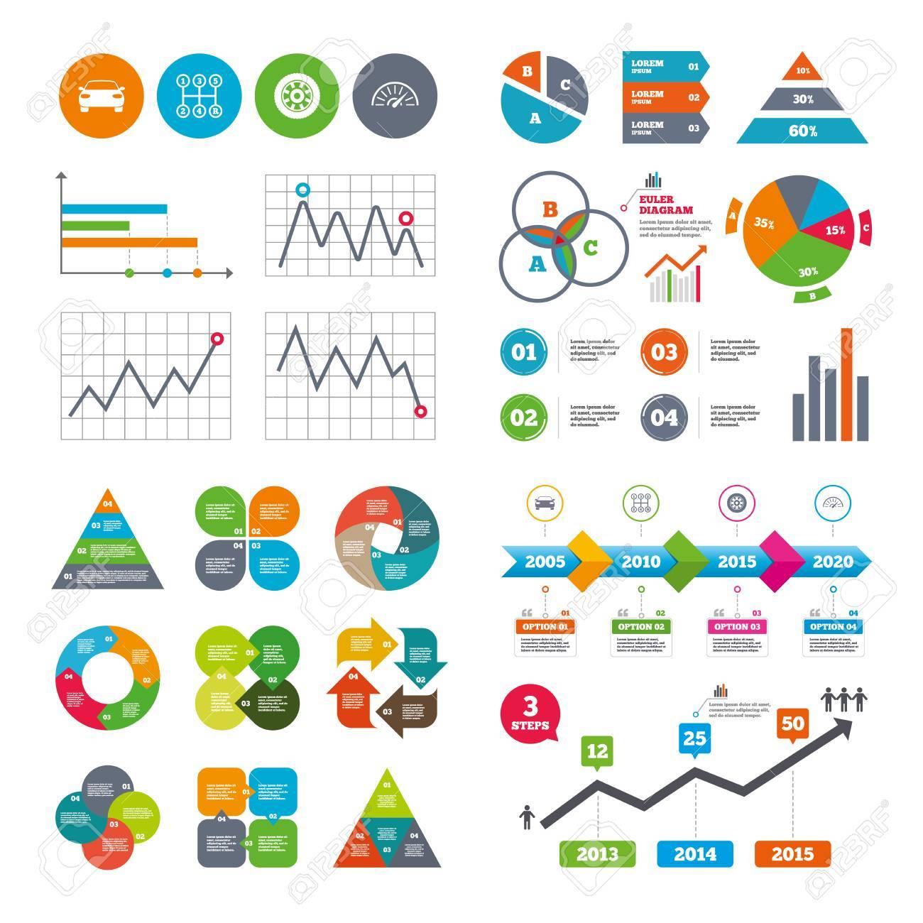 Geschäftsdaten Kreisdiagramme Graphen. Transport-Symbole. Auto ...