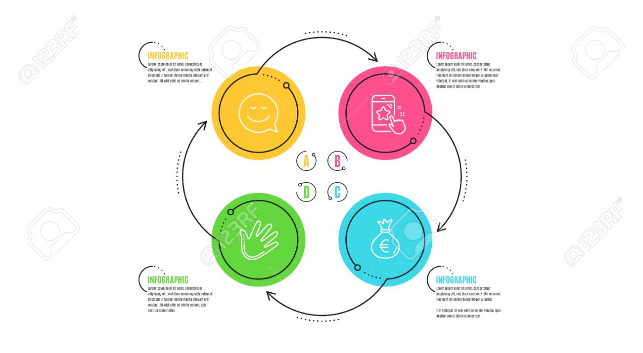 Smile, Hand and Star rating icons simple set. Infographic timeline. Money bag sign. Chat emotion, Swipe, Phone feedback. Euro currency. Business set. Cycle infographic. Vector - 124076230