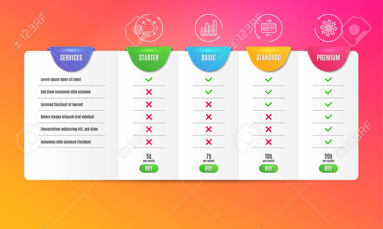 Graph chart, Credit card and Maximize icons simple set  Comparison