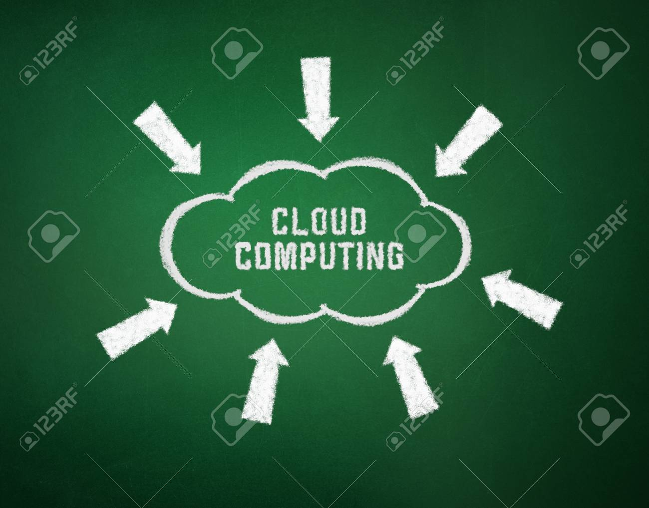 Conceptual picture on cloud computing theme. Drawing on textured background. Stock Photo - 11913910