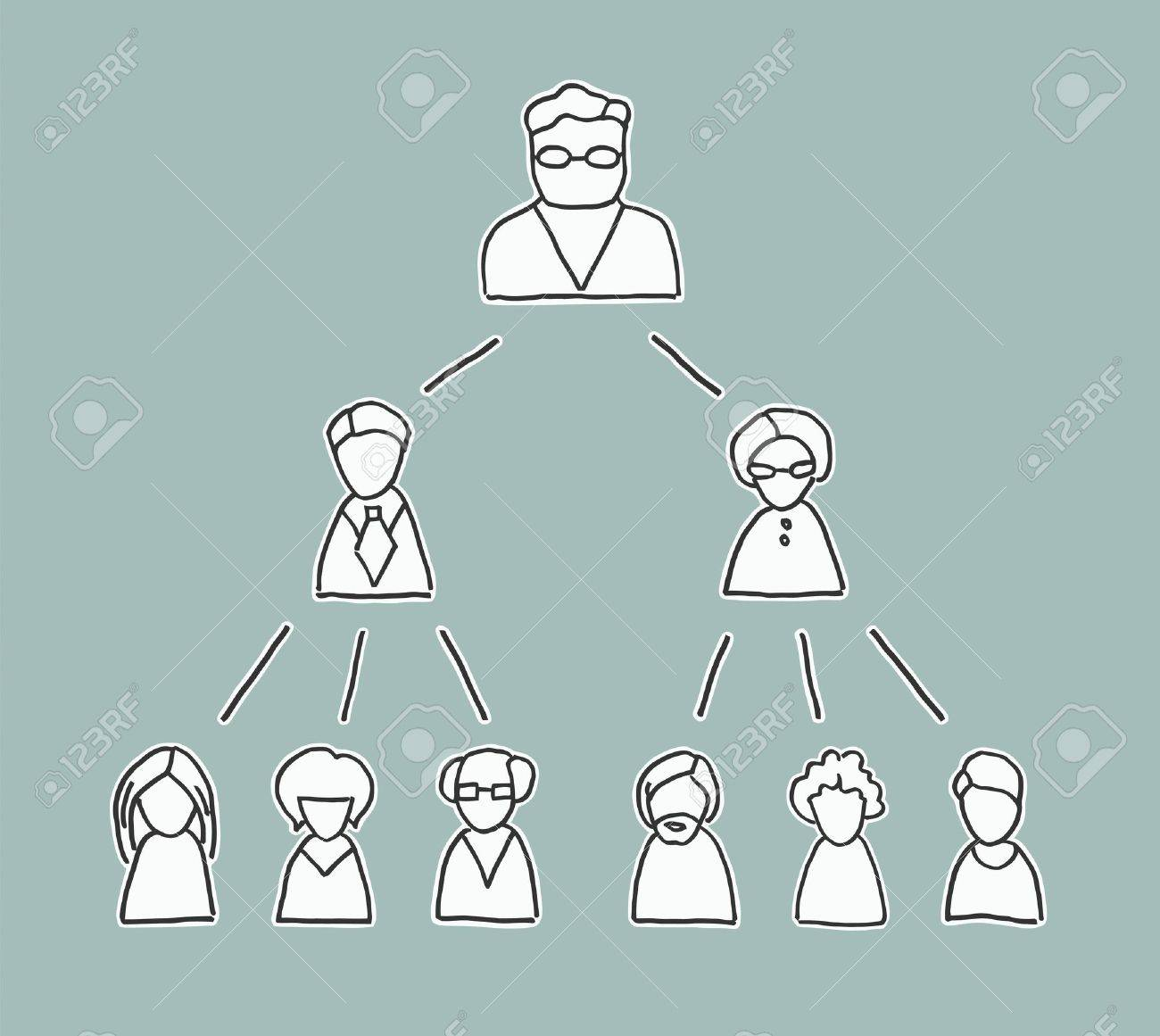Retro style management chart with simple line drawn people icons, showing the chain of command from the boss downwards Stock Vector - 18151834