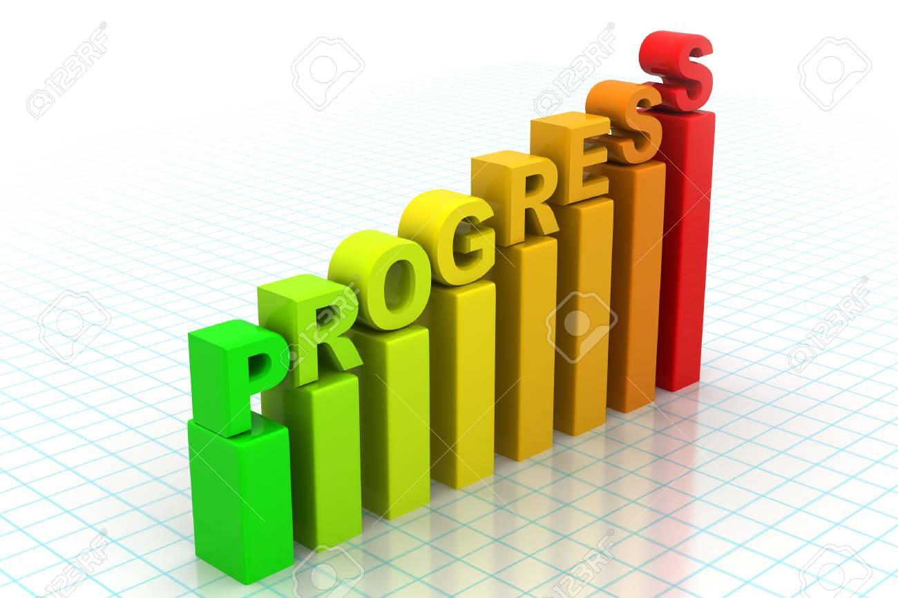Business progress Graph
