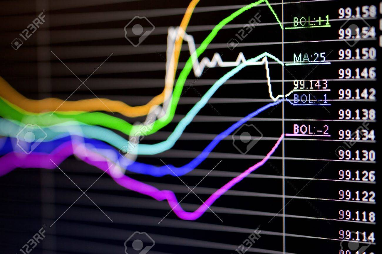 Foreign exchange market chart Stock Photo - 19364353