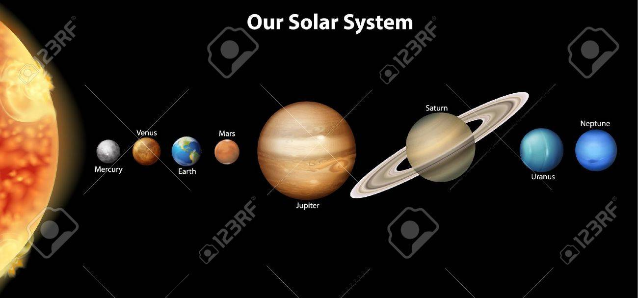 Illustration of the Solar System Stock Vector - 20679980