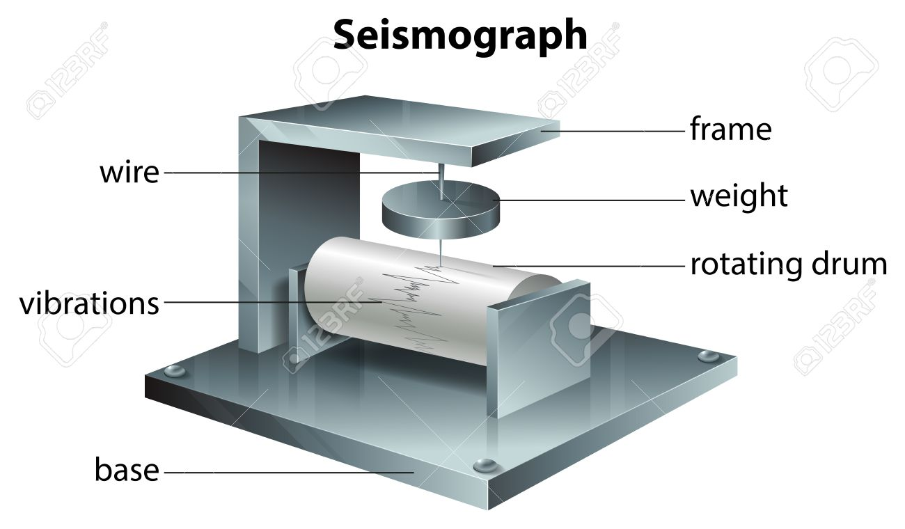 Illustration showing the seismograph Stock Vector - 21637767