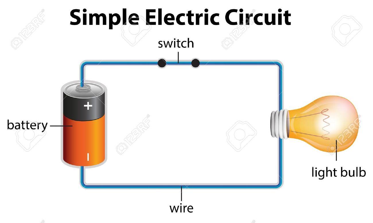 Circuito Electrico Simple : Ilustración que muestra el circuito eléctrico ilustraciones