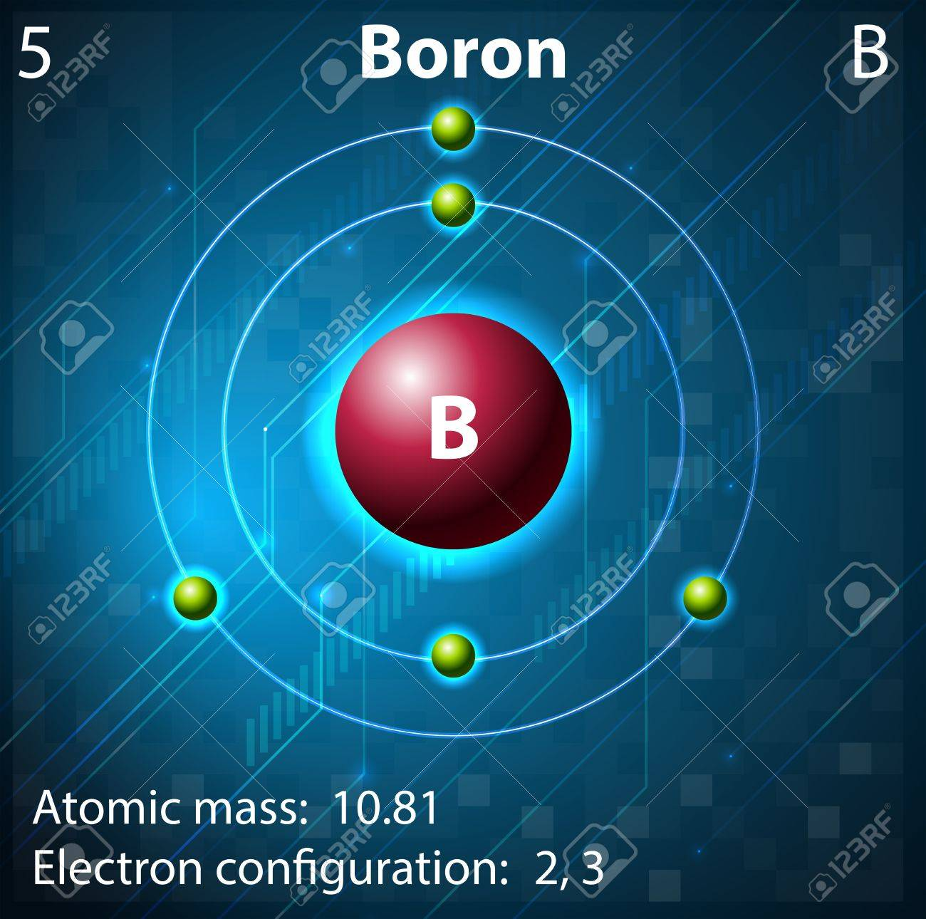 Illustration of the element boron royalty free cliparts vectors illustration of the element boron stock vector 40669015 ccuart Images