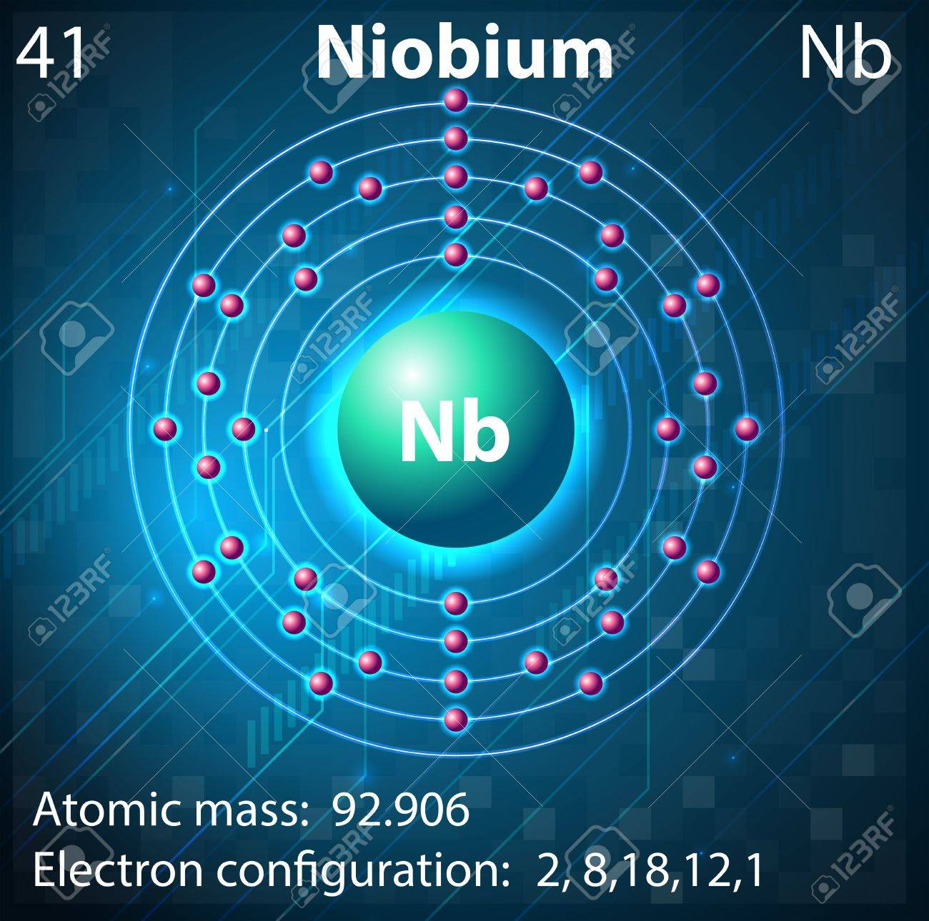 Niobium stock photos royalty free niobium images and pictures illustration of the element niobium illustration biocorpaavc