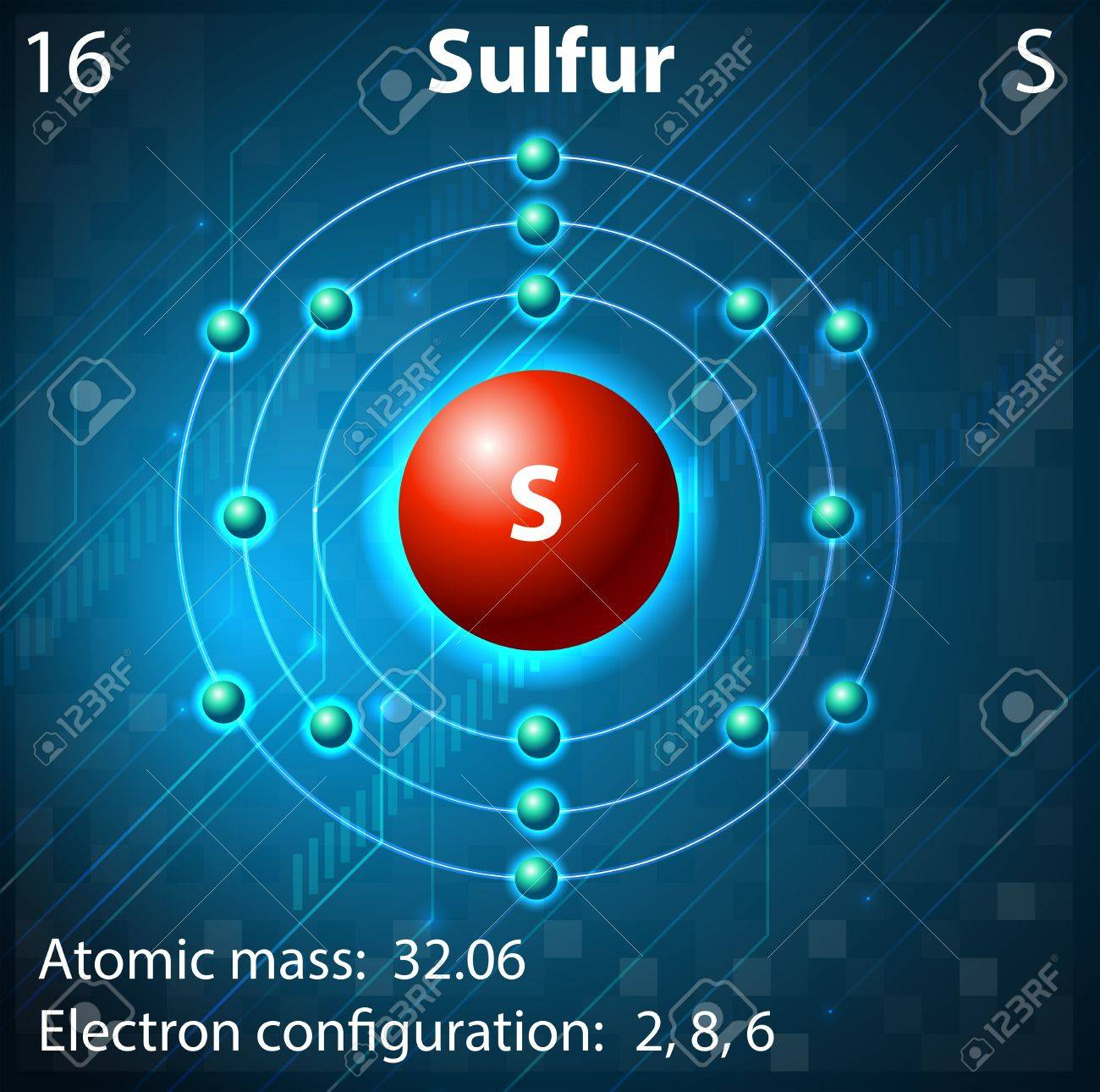 Illustration of the element Sulfur Stock Vector - 21832245