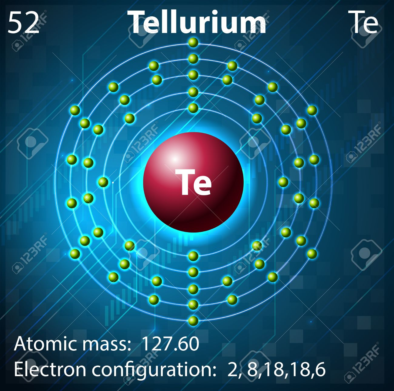 Tellurium Atomic Diagram Free Vehicle Wiring Diagrams Oxygen Atom Structure Stock Photo Illustration Of The Element Royalty Cliparts Vectors Rh 123rf Com Lines