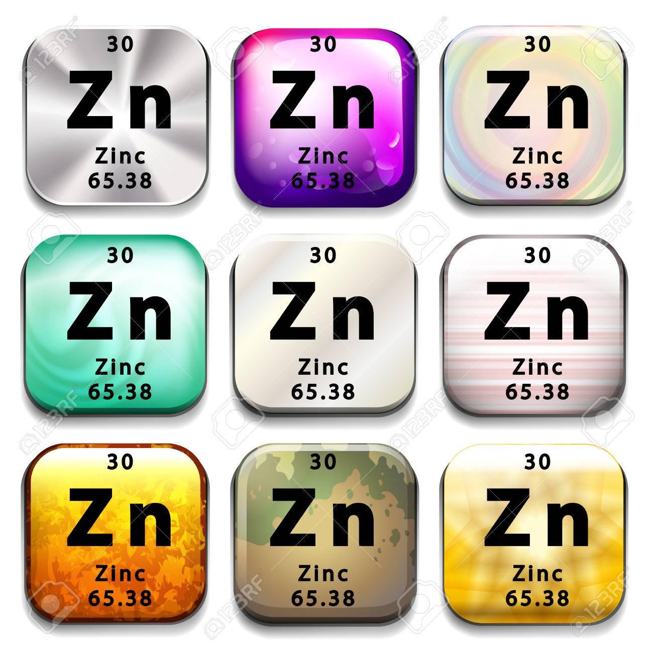 Una tabla peridica que muestra zinc sobre un fondo blanco foto de archivo una tabla peridica que muestra zinc sobre un fondo blanco urtaz Images