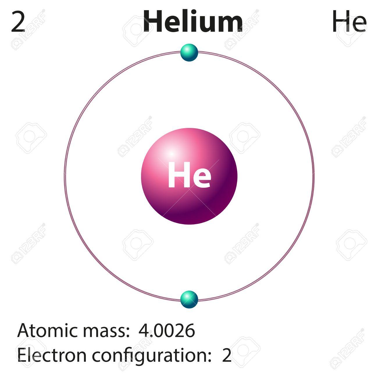 Diagram representation of the element helium illustration royalty diagram representation of the element helium illustration stock vector 44786632 ccuart Choice Image