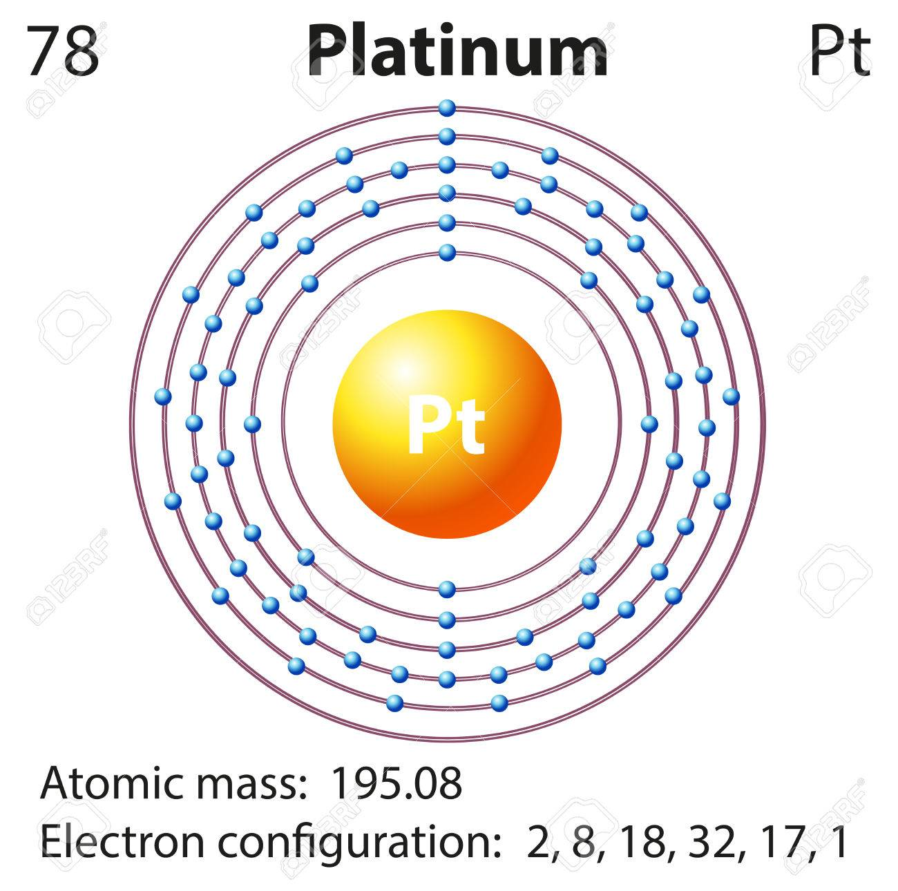 44788919 Diagram representation of the element platinum illustration Stock Vector platinum orbital diagram platinum electron configuration \u2022 wiring  at n-0.co
