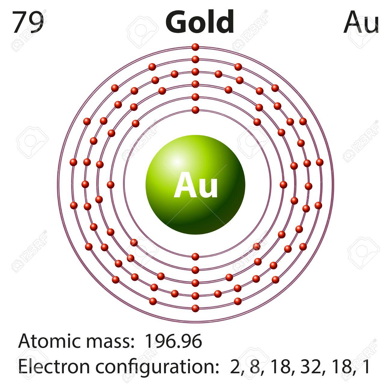 diagram representation of the element gold illustration stock vector -  44789075