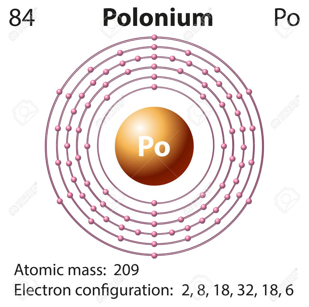Diagram representation of the element polonium illustration diagram representation of the element polonium illustration stock vector 44789359 pooptronica Images