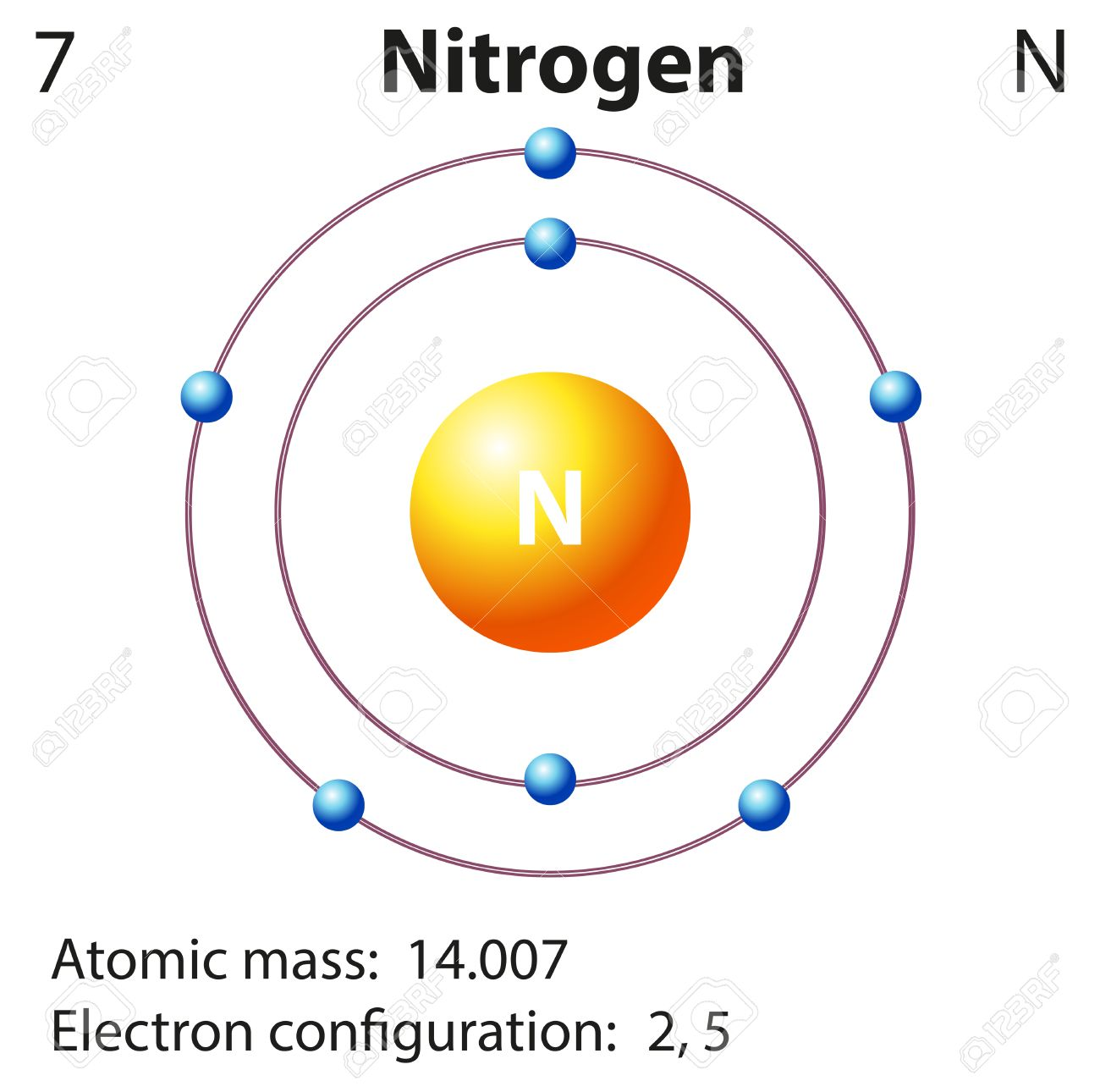 Diagram representation of the element nitrogen illustration royalty diagram representation of the element nitrogen illustration stock vector 44789471 ccuart Image collections