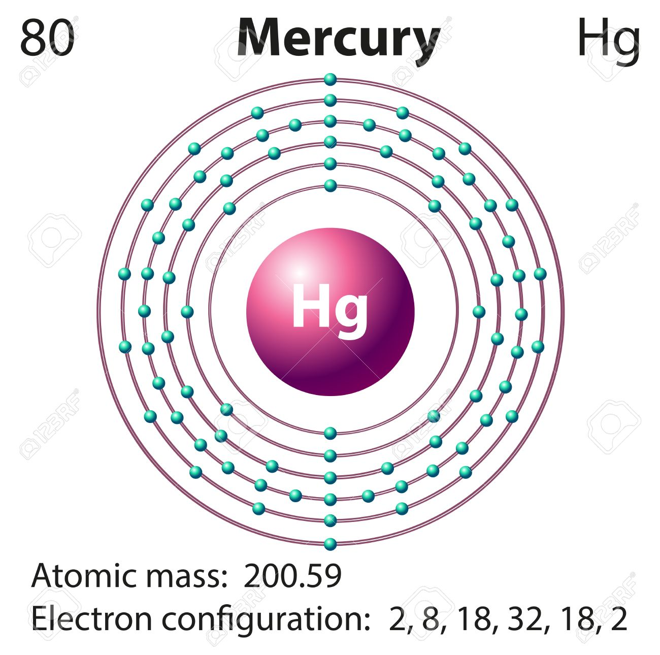 Diagram representation of the element mercury illustration royalty diagram representation of the element mercury illustration stock vector 44789828 buycottarizona Gallery