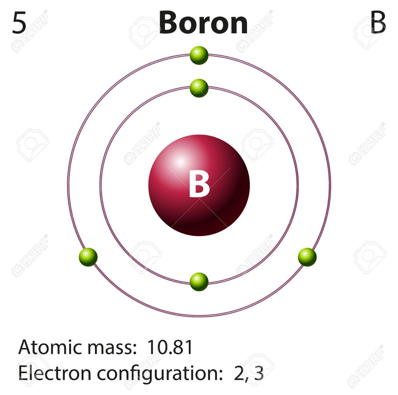 Diagram representation of the element boron illustration royalty diagram representation of the element boron illustration stock vector 44789987 ccuart Gallery