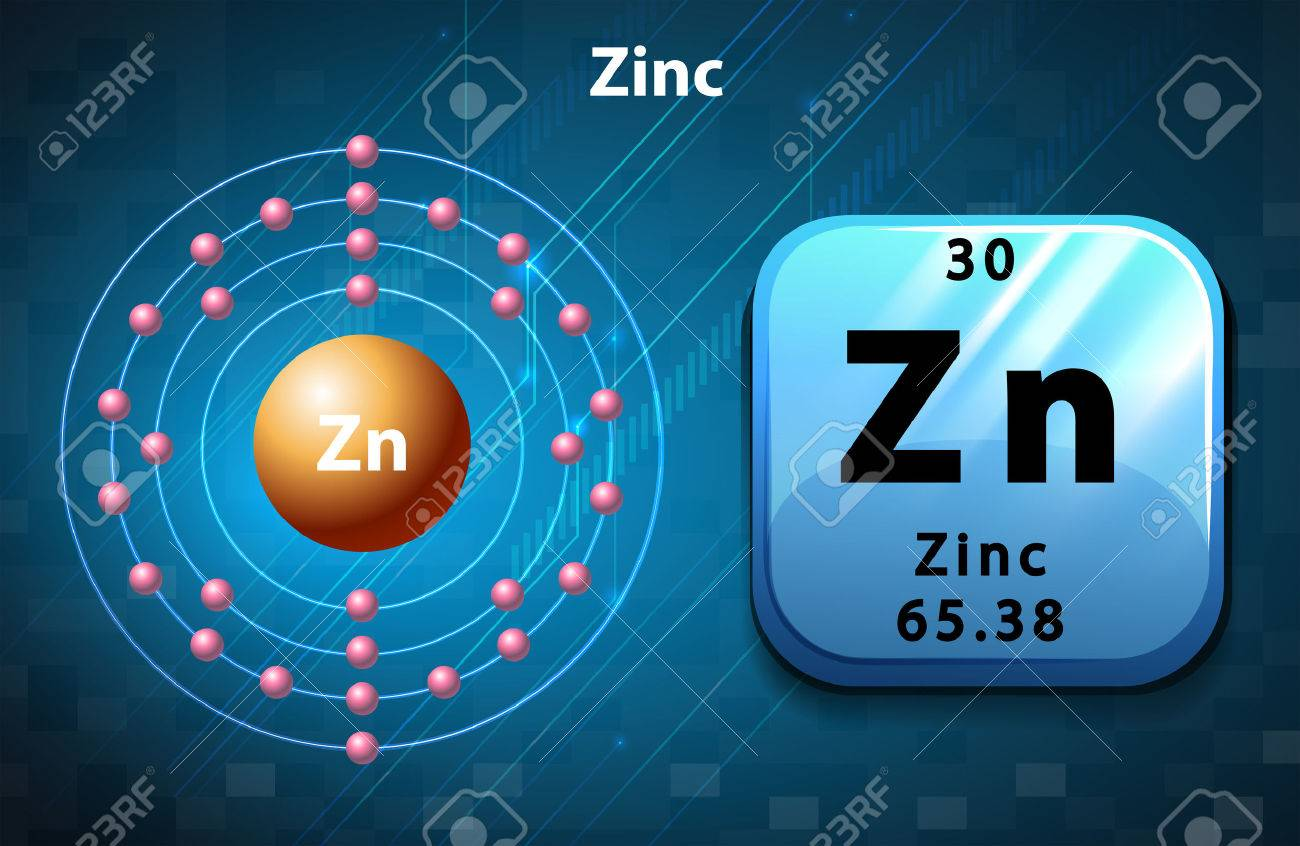 Peoridic symbol and electron diagram of zinc illustration royalty peoridic symbol and electron diagram of zinc illustration stock vector 44952956 buycottarizona Gallery
