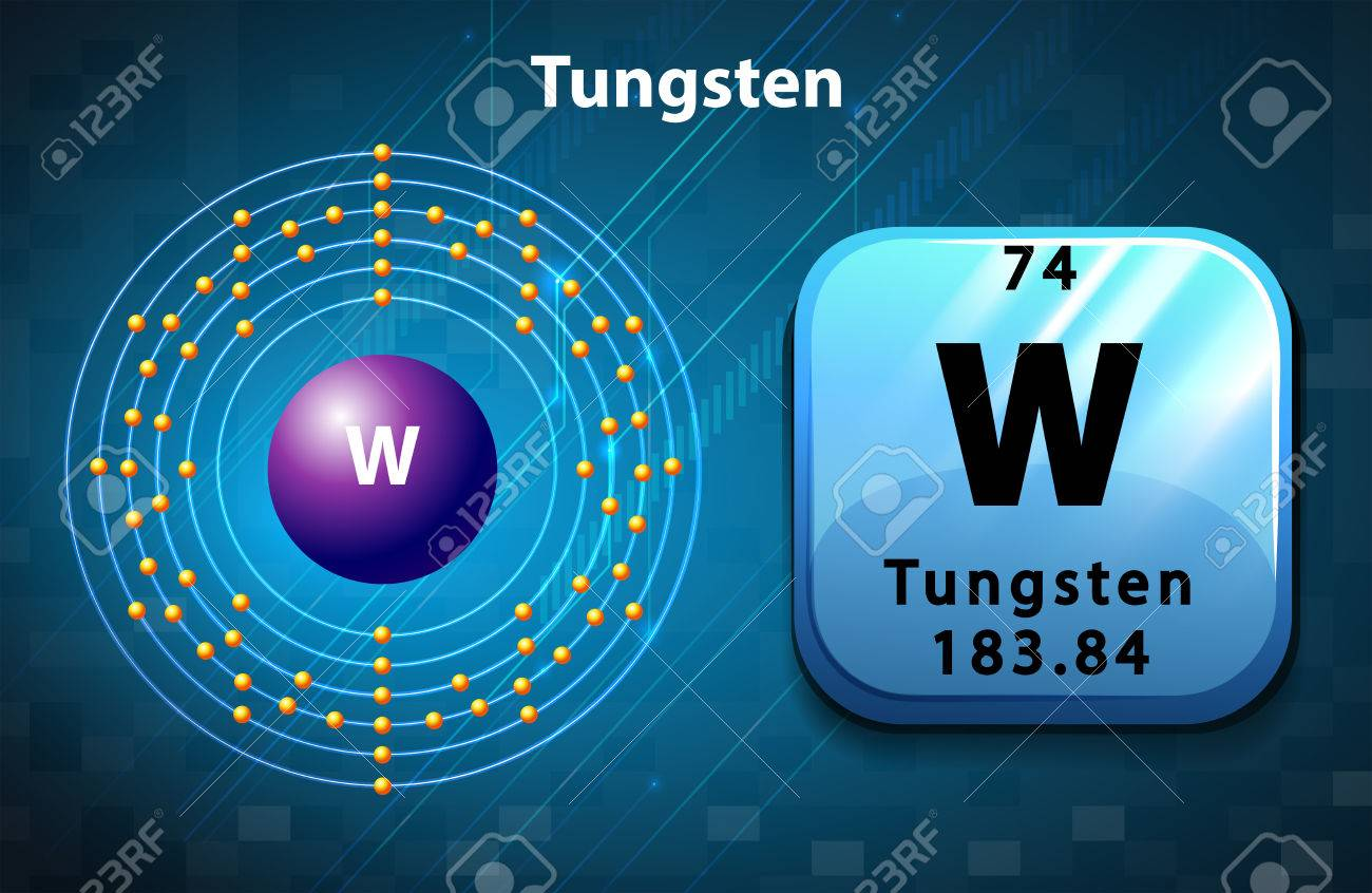 Periodic Symbol And Diagram Of Tungsten Illustration Royalty Free
