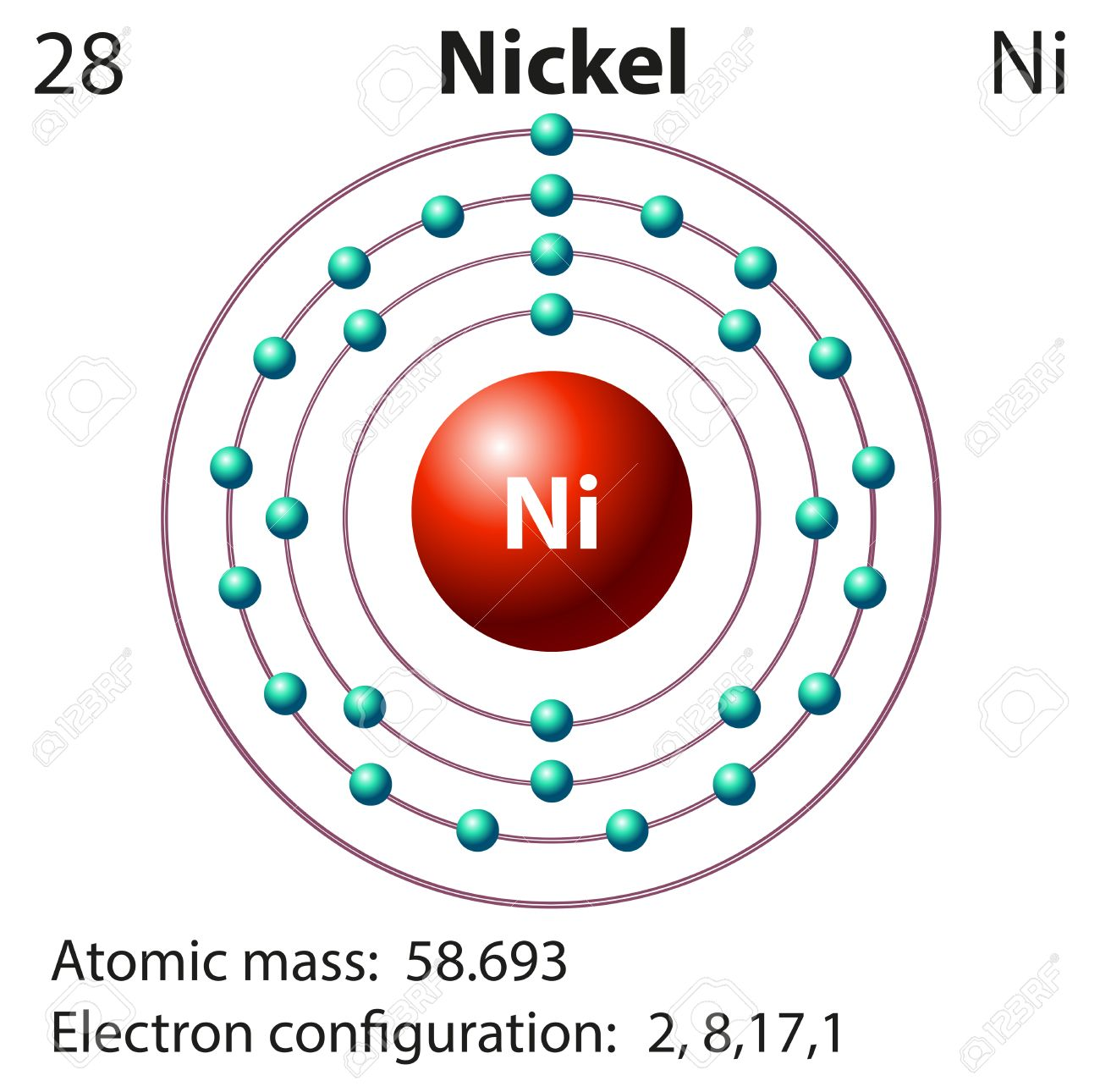 45062257 Symbol and electron diagram for Nickel illustration Stock Vector nickel dot diagram br2 electron dot formula \u2022 wiring diagram  at crackthecode.co