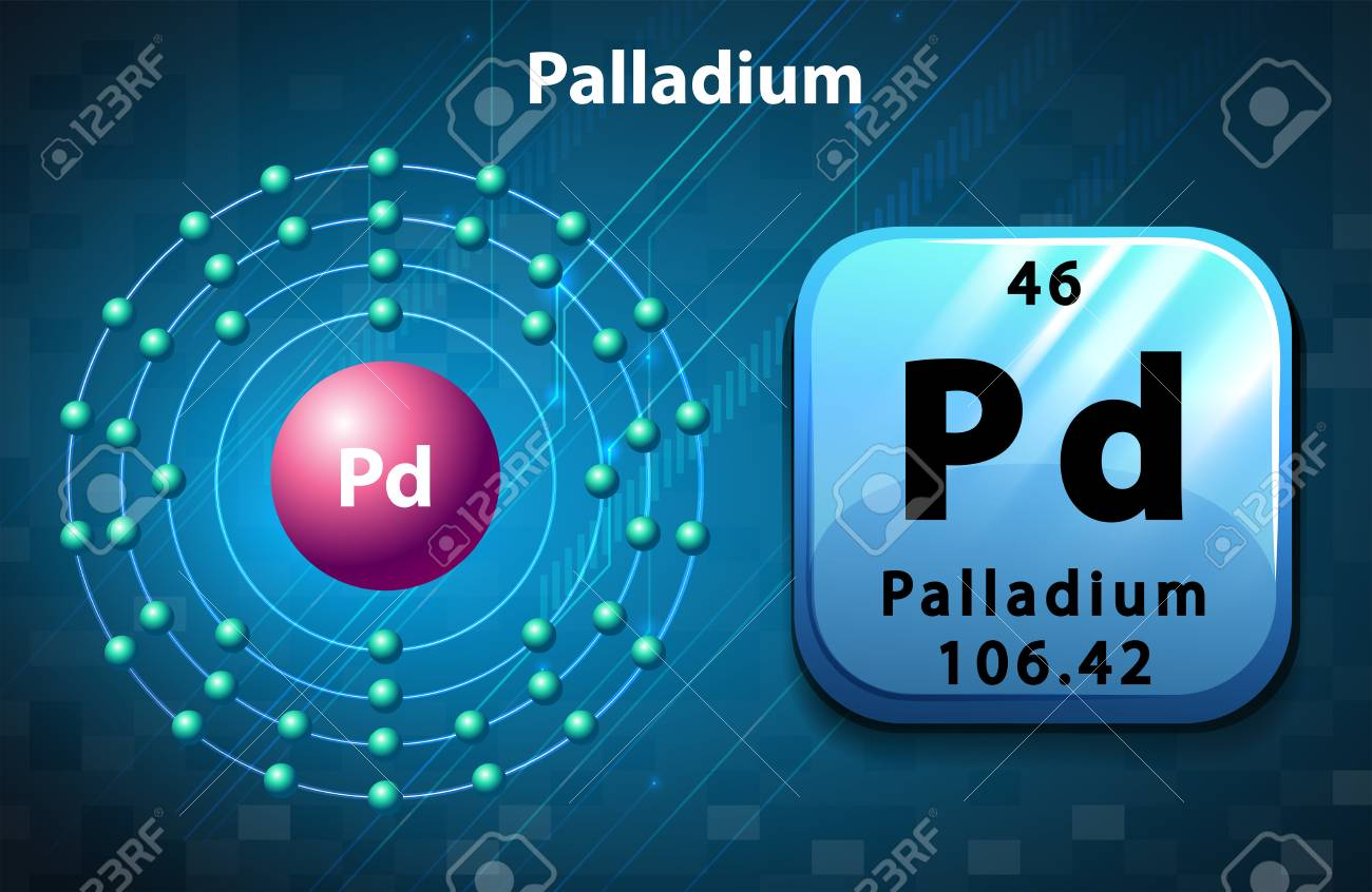 Flashcard Of Palladium Atom Illustration Royalty Free Cliparts