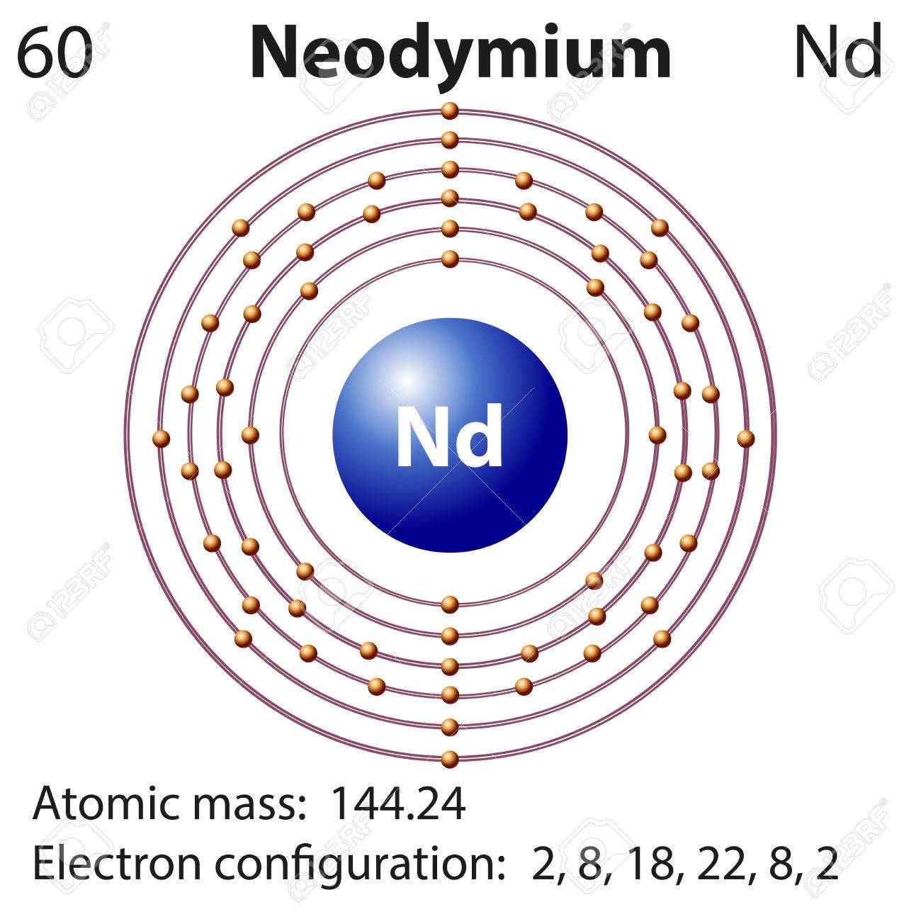45062647 Symbol and electron diagram for Neodymium illustration Stock Vector einsteinium orbital diagram periodic table \u2022 wiring diagram  at panicattacktreatment.co