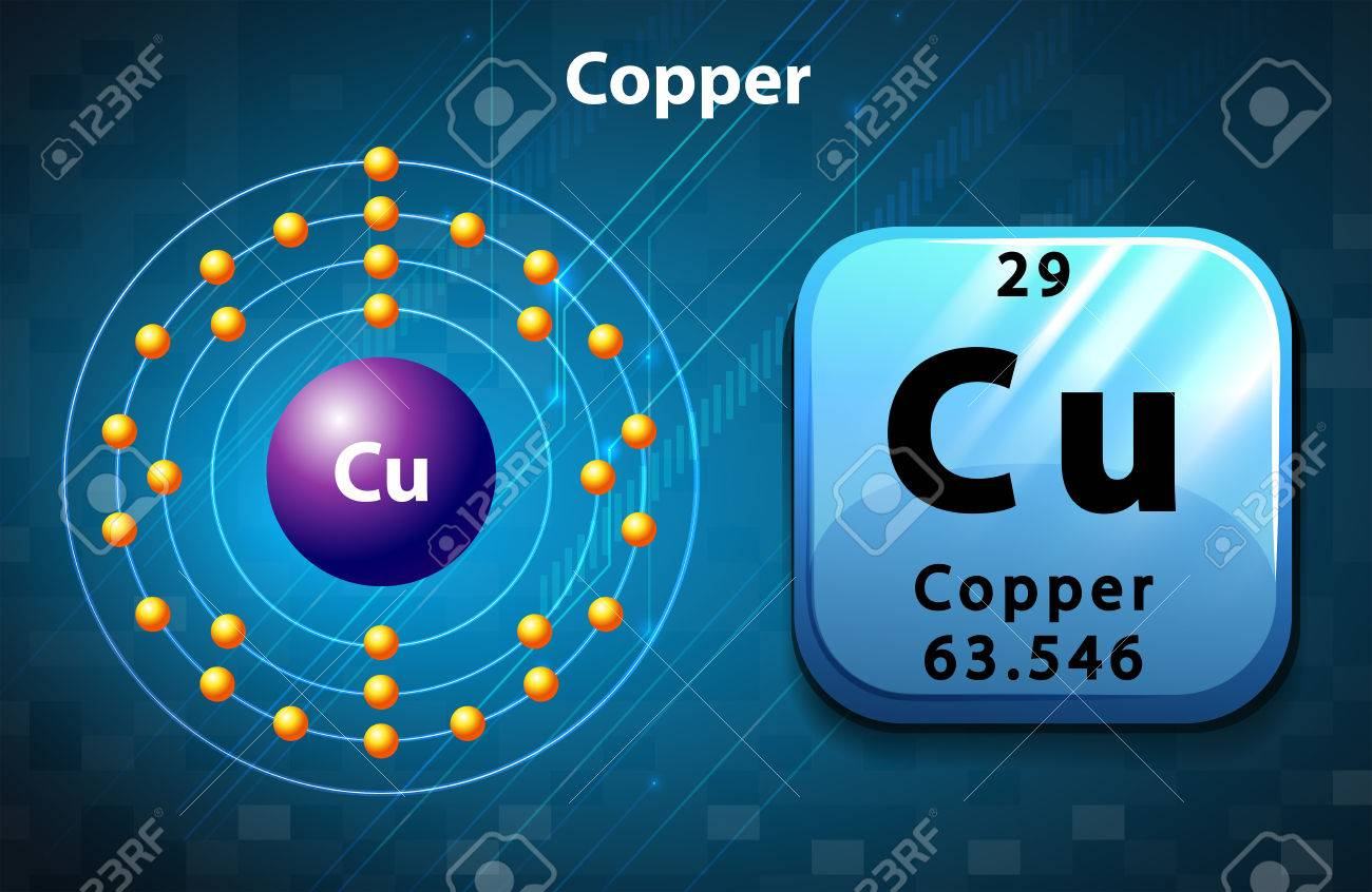 Symbol and electron diagram of copper illustration royalty free symbol and electron diagram of copper illustration stock vector 45062659 buycottarizona Image collections