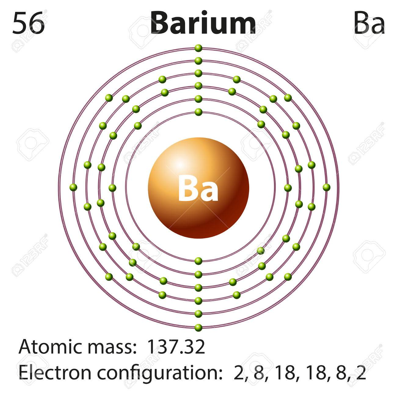 45062729 Symbol and electron diagram for Barium illustration Stock Vector bohr diagram of barium bohr diagram of californium \u2022 wiring Dodge Dakota Engine Diagram at highcare.asia