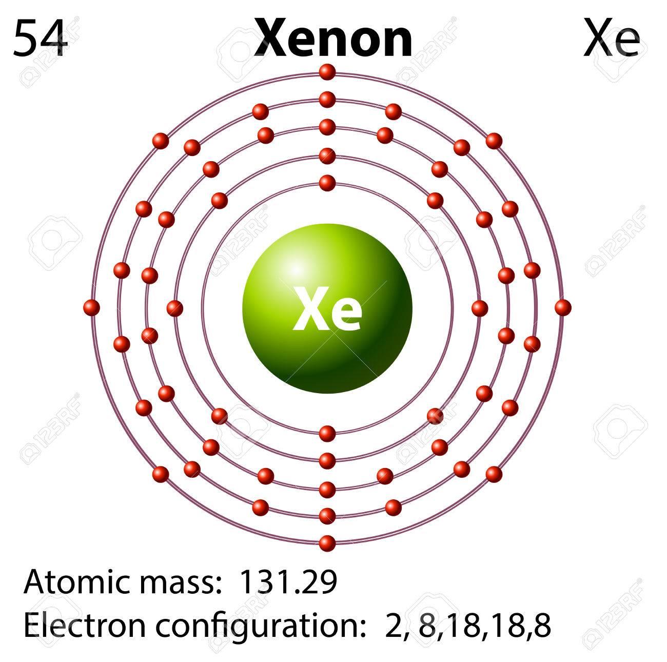 45301277 Symbol and electron diagram for Xenon illustration Stock Vector symbol and electron diagram for xenon illustration royalty free xenon diatomic at nearapp.co