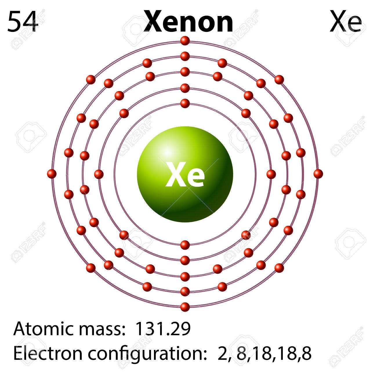 Symbol and electron diagram for xenon illustration royalty free symbol and electron diagram for xenon illustration stock vector 45301277 pooptronica Images