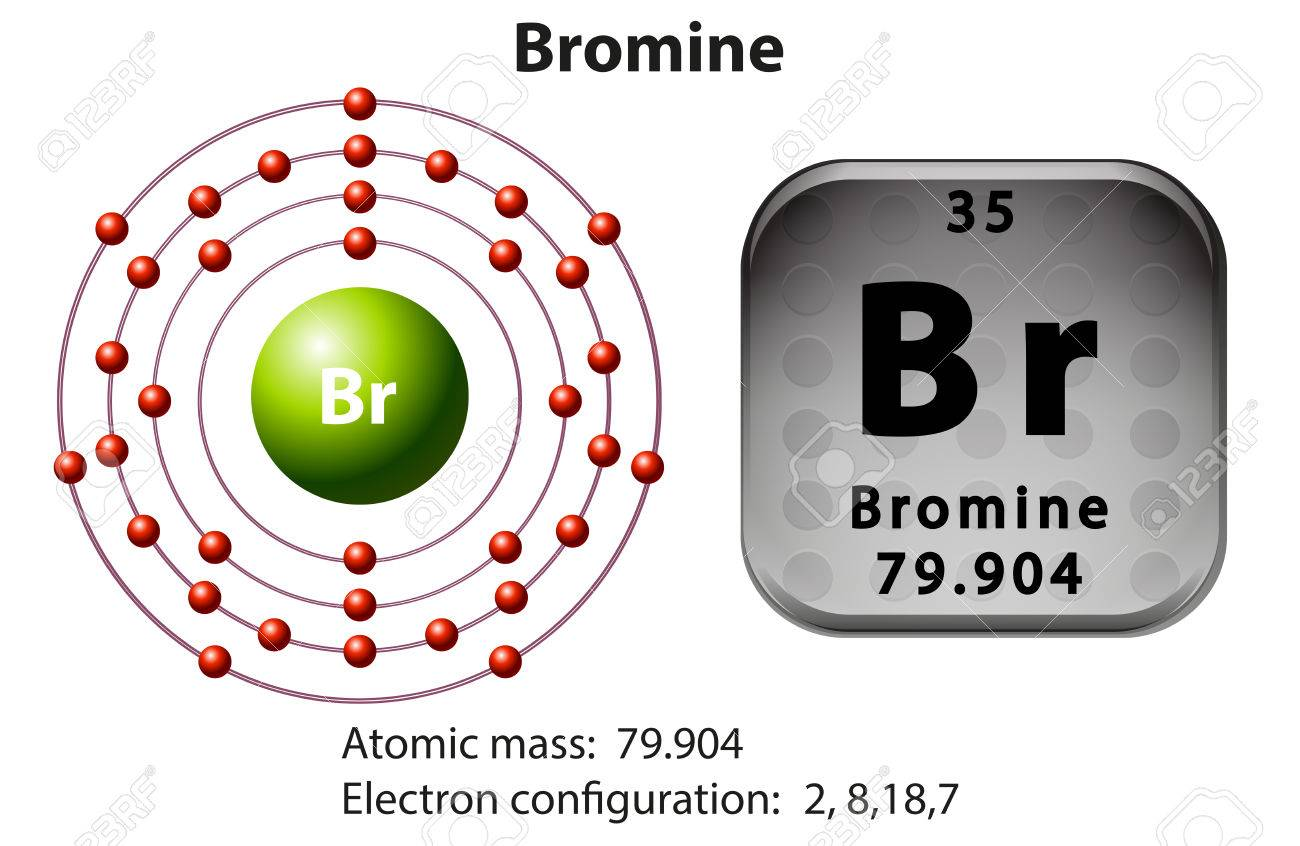 Symbol and electron diagram for bromine illustration royalty free symbol and electron diagram for bromine illustration stock vector 45301283 biocorpaavc