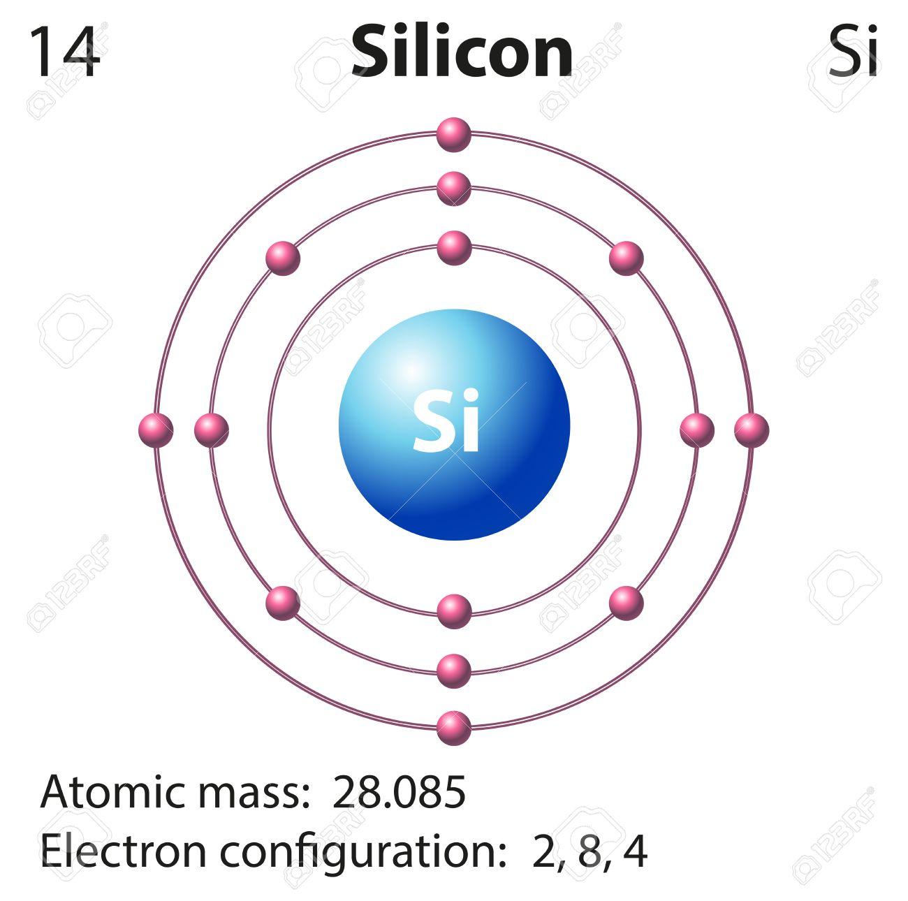 silicon orbital diagram & high school chemistry orbital  : silicon orbital diagram - findchart.co