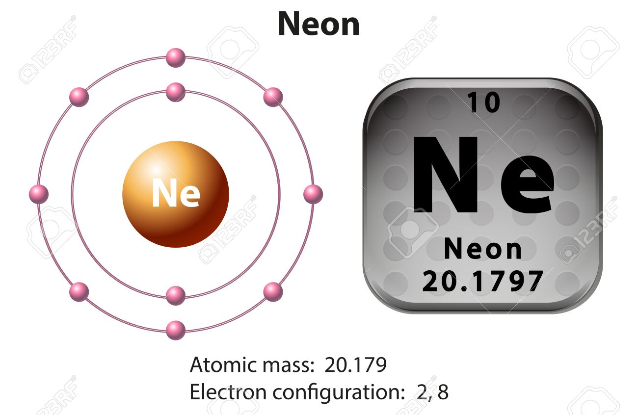 Symbol And Electron Diagram For Neon Illustration Royalty Free ...