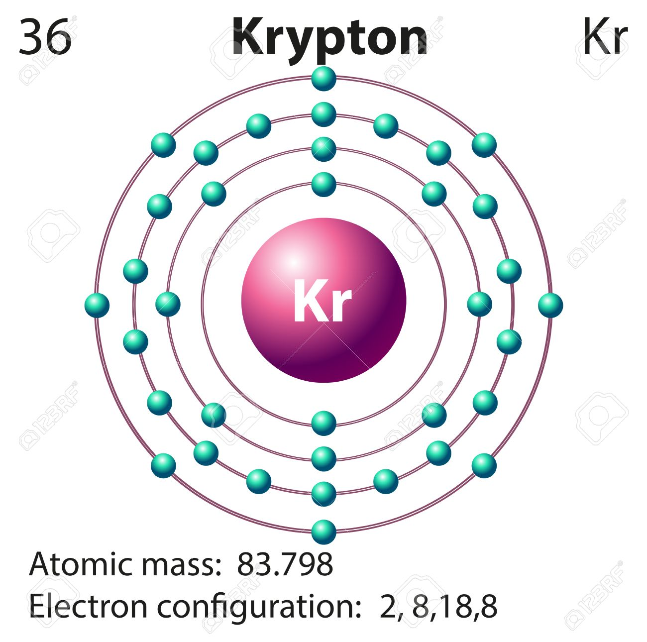Human biology online lab krypton 123rfimagesblueringmediablueringmedia1509blueringmedia15090106445301889 symbol and electron diagram for krypton illustration stock vectorg buycottarizona