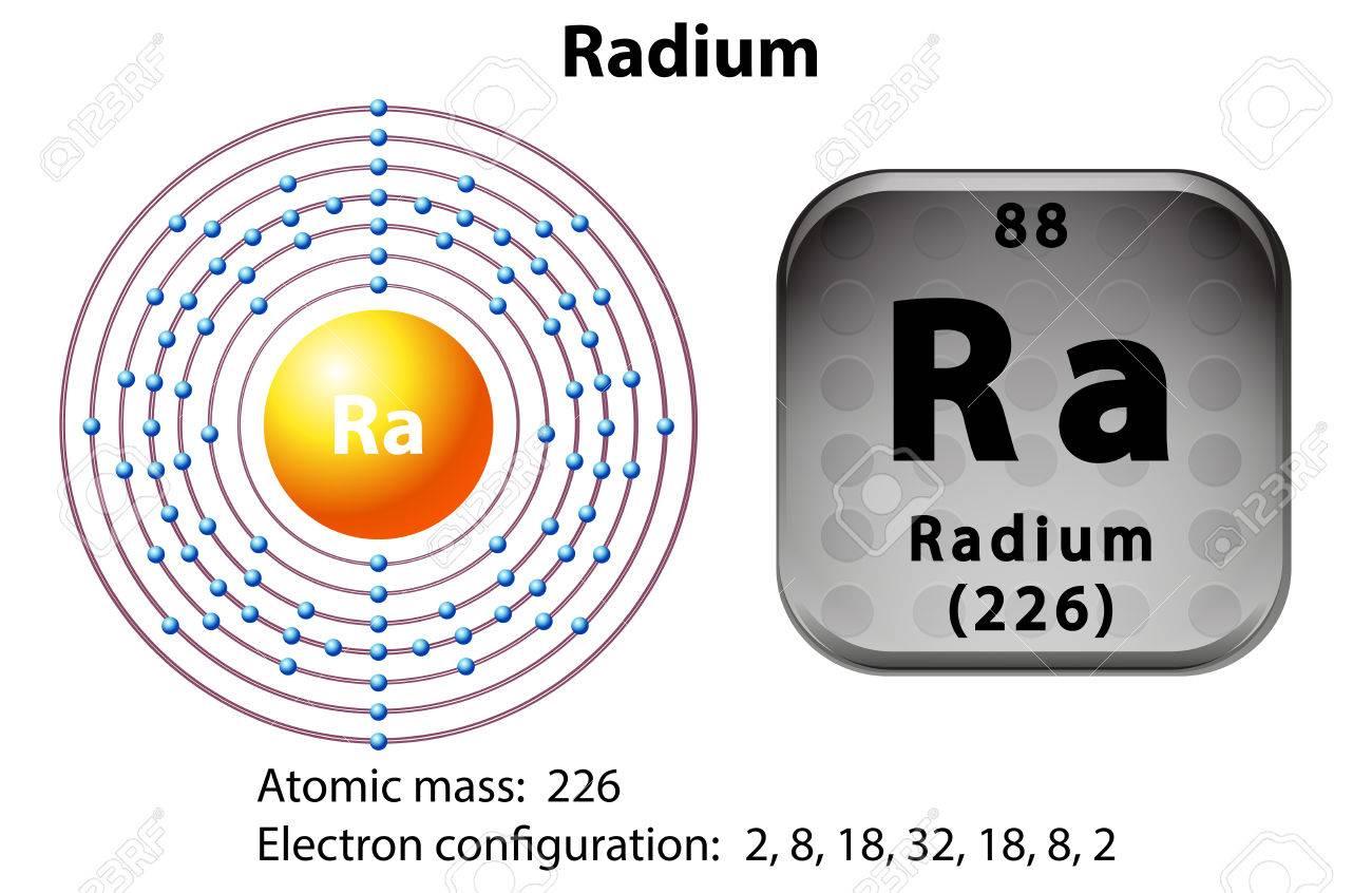 Symbol and electron diagram for radium illustration royalty free symbol and electron diagram for radium illustration stock vector 45302363 pooptronica