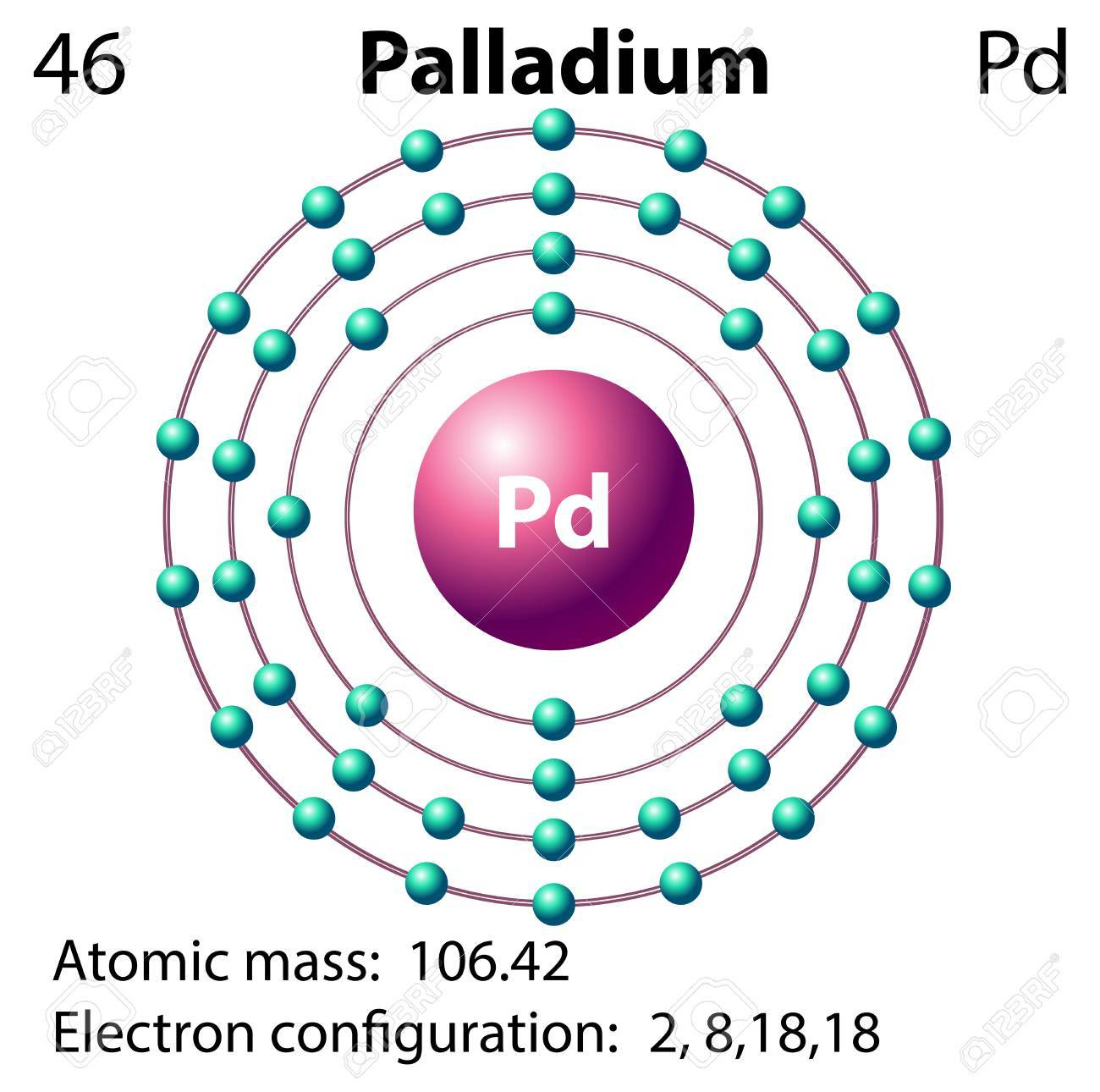Atomic Diagram Of Palladium Library Wiring Oxygen Atom Structure Stock Photo Symbol And Electron For Illustration Royalty Free Rh 123rf Com Carbon