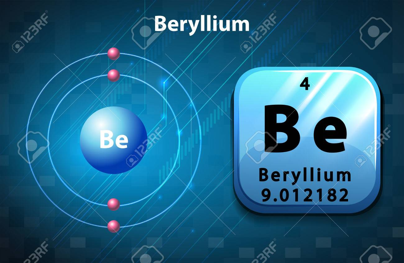 Symbol and electron diagram for beryllium illustration royalty symbol and electron diagram for beryllium illustration stock vector 45523474 biocorpaavc Images