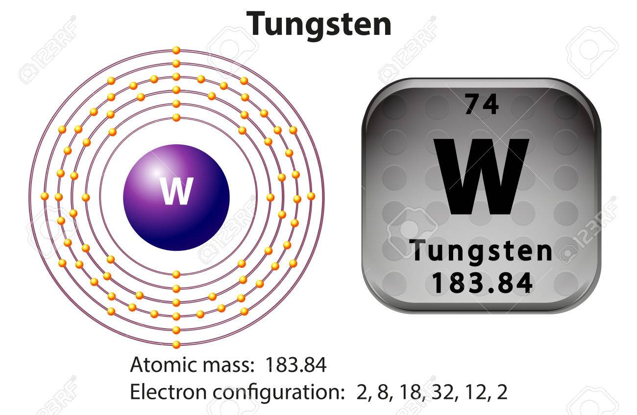 Symbol And Electron Diagram For Thungsten Illustration Royalty Free