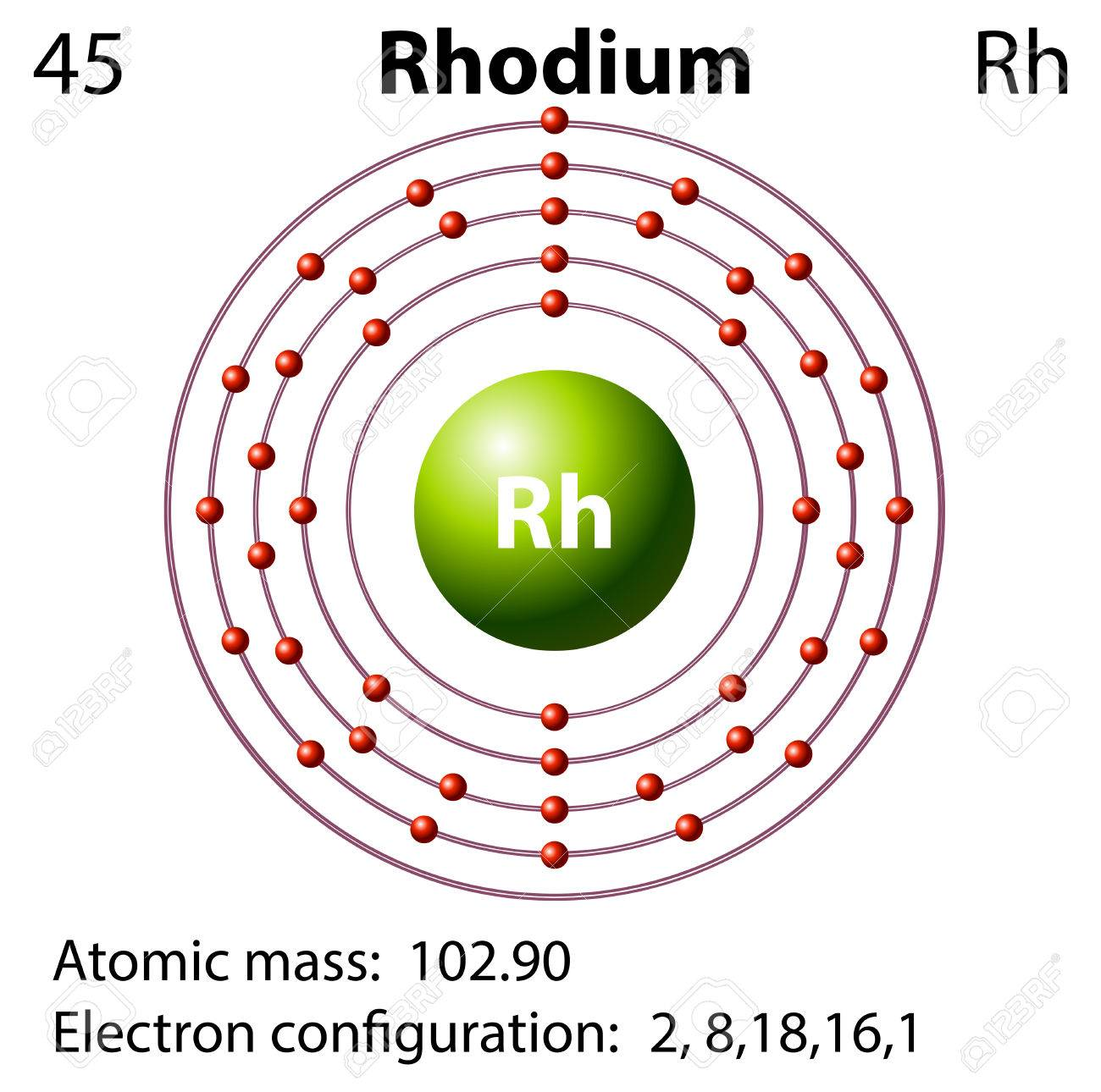 Symbol And Electron Diagram For Rhodium Illustration Royalty Free