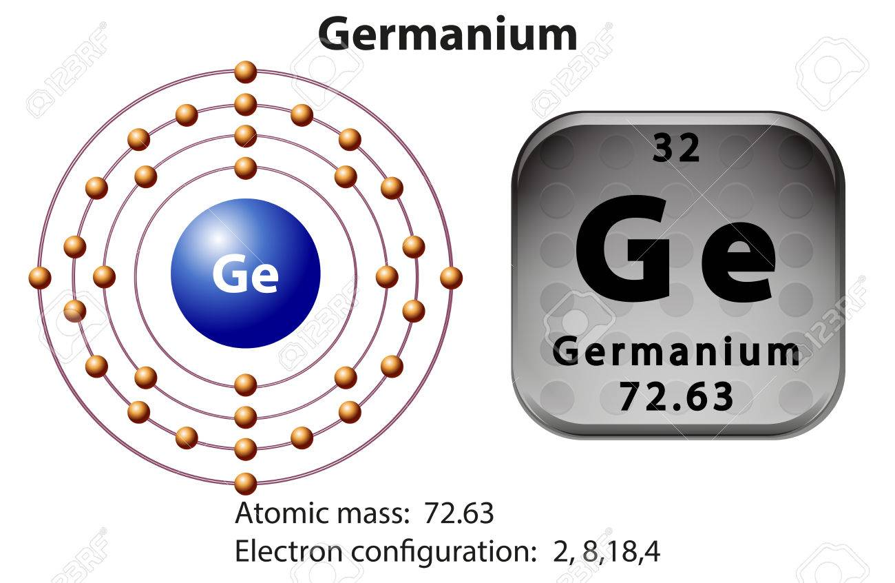 Symbol and electron diagram for germanium illustration royalty symbol and electron diagram for germanium illustration stock vector 45521312 biocorpaavc Gallery