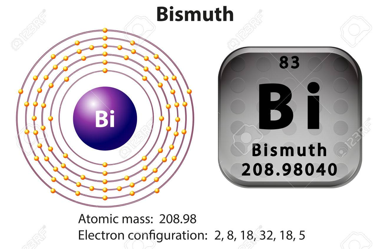 Symbol and electron diagram for bismuth illustration royalty free symbol and electron diagram for bismuth illustration stock vector 45683396 buycottarizona