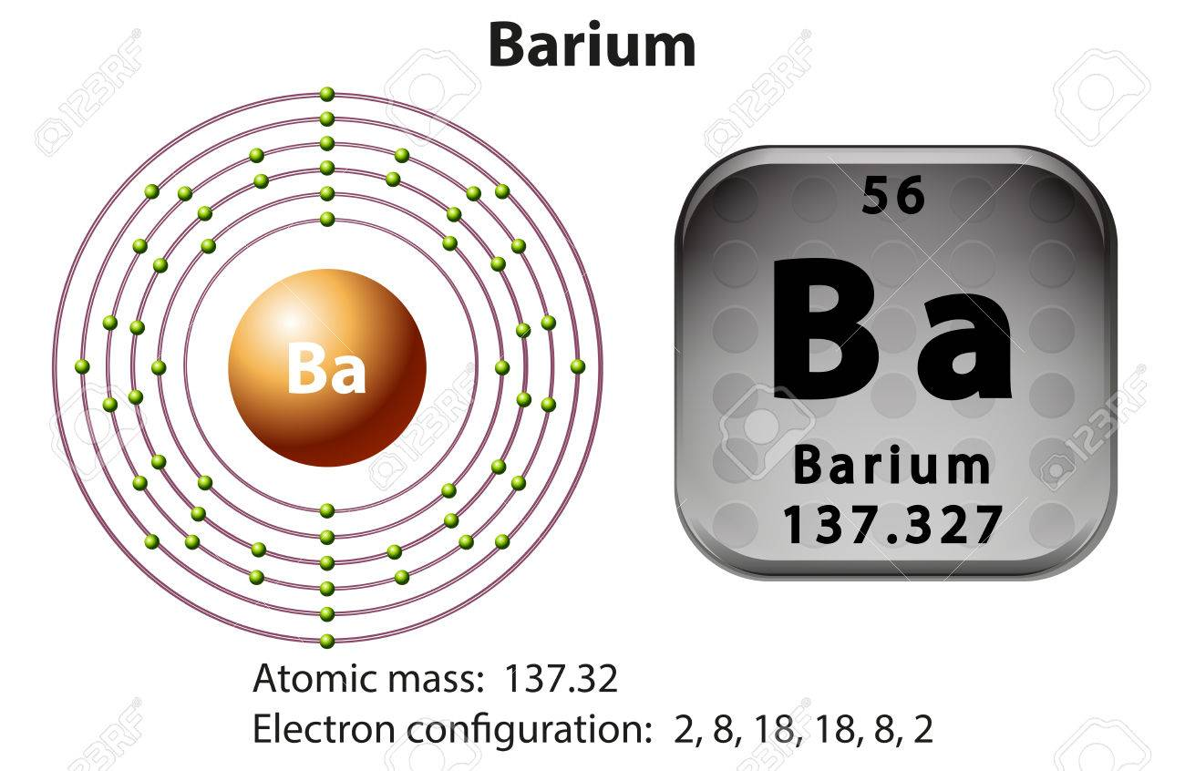 Symbol and electron diagram for barium illustration royalty free symbol and electron diagram for barium illustration stock vector 45684436 biocorpaavc Images