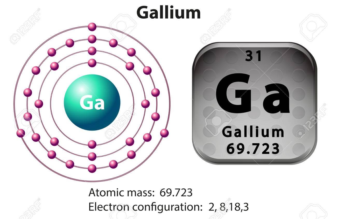 Symbol and electron diagram for gallium illustration royalty free symbol and electron diagram for gallium illustration stock vector 45866031 pooptronica Gallery