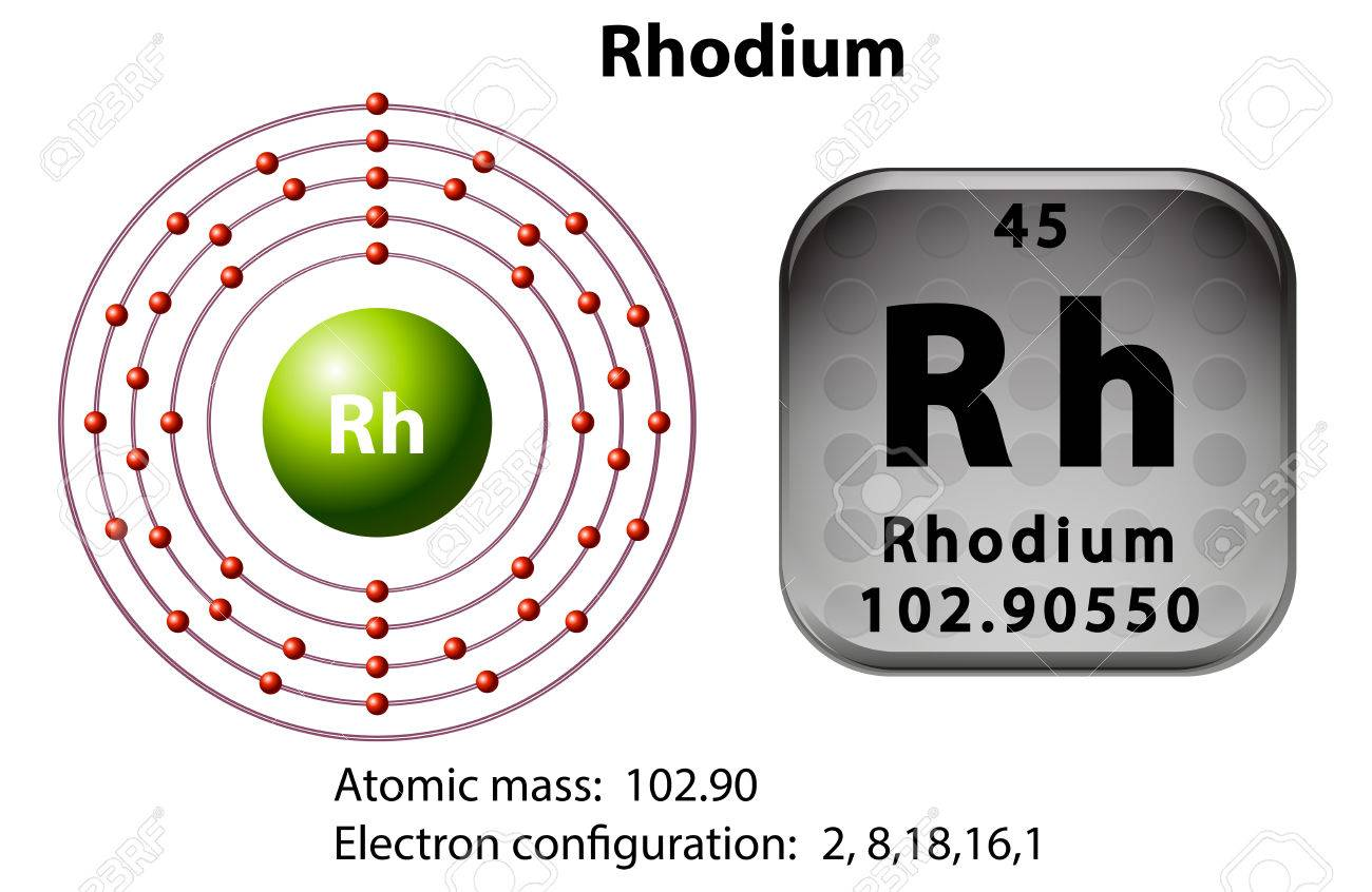 Symbol and electron diagram for rhodium illustration royalty free symbol and electron diagram for rhodium illustration stock vector 46090436 pooptronica Gallery