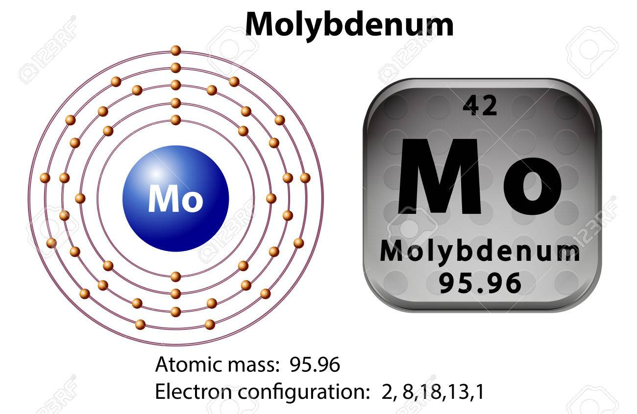Symbol And Electron Diagram For Molybdenum Illustration Royalty Free