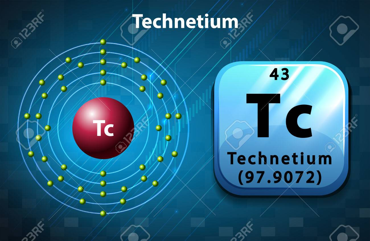 Symbol And Electron Diagram For Technetium Illustration Royalty Free