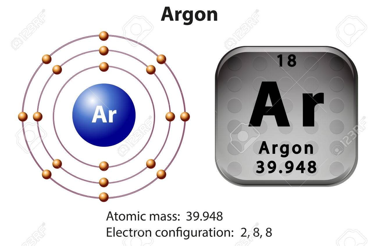 Symbol and electron diagram for argon illustration royalty free symbol and electron diagram for argon illustration stock vector 46508608 pooptronica Images