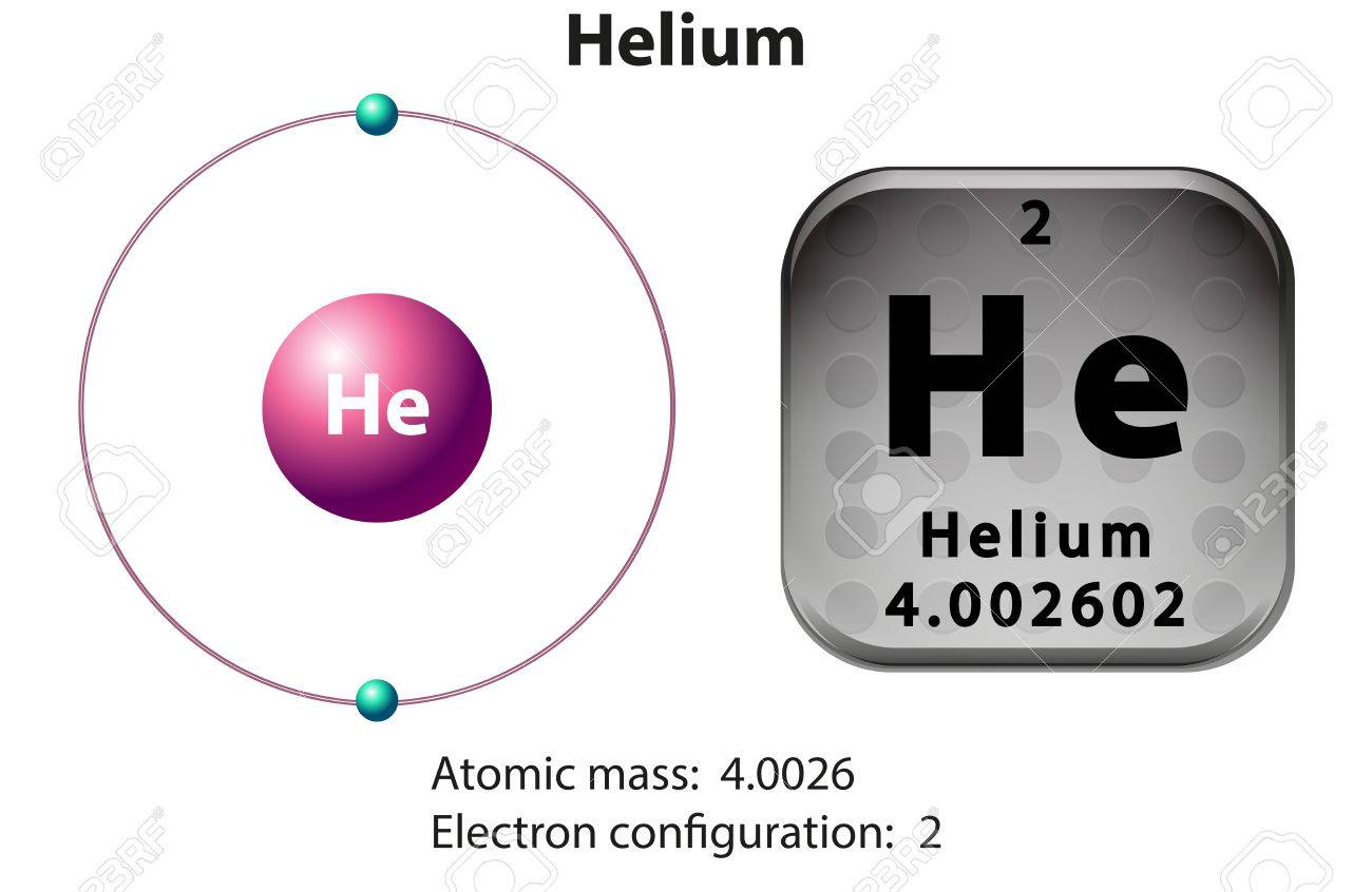 Symbol and electron diagram for helium illustration royalty free symbol and electron diagram for helium illustration stock vector 46508662 ccuart Choice Image
